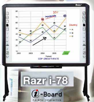 กระดานอิเลคทรอนิคส์ Razr i-board รุ่น i-78