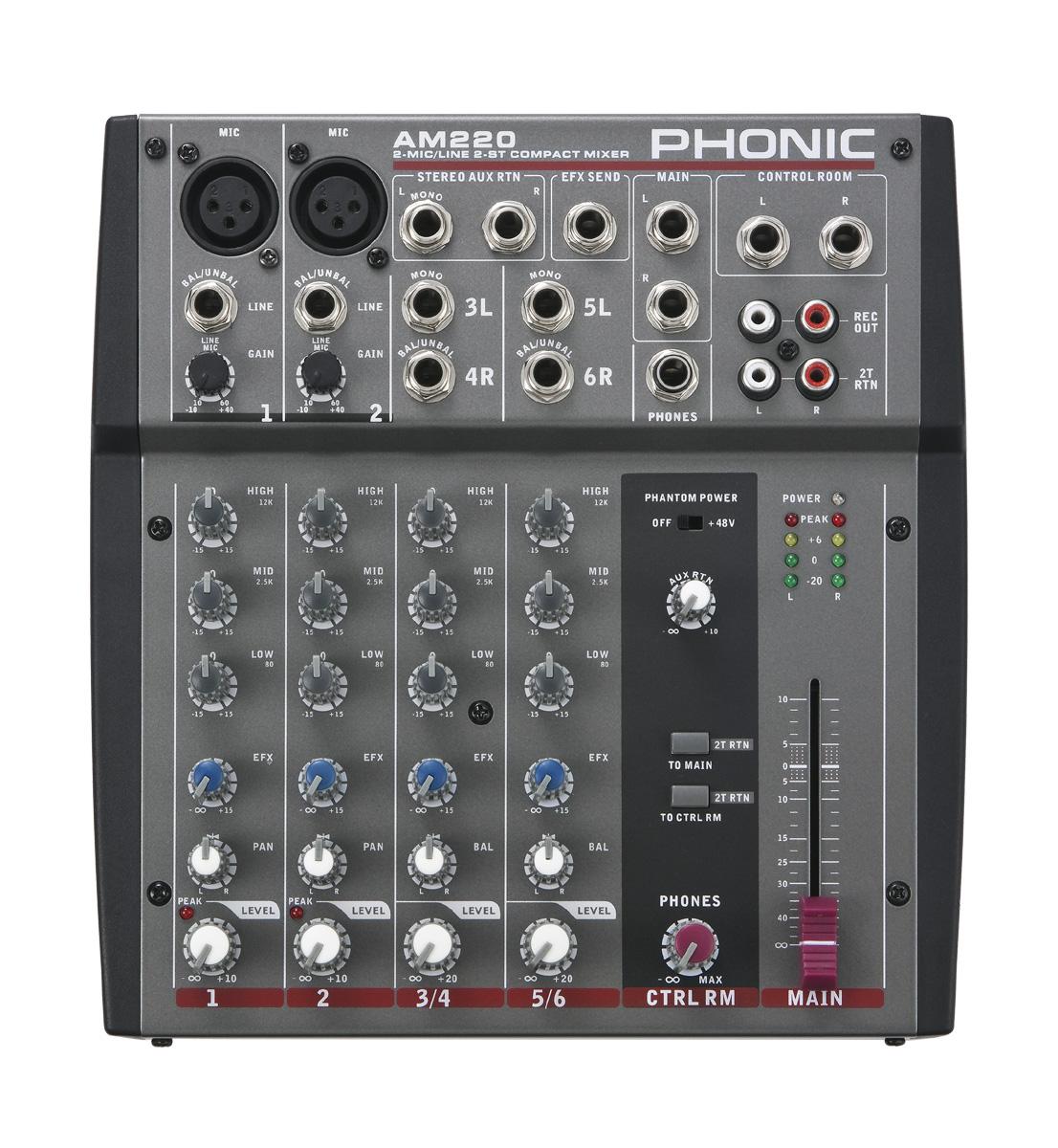 AM220