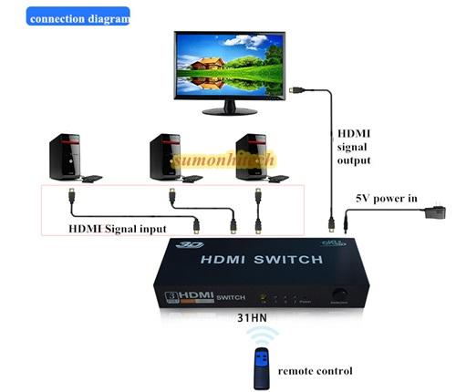 HDMI Switch EKL 31 HN 1