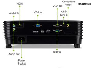 ACER X1123H 1