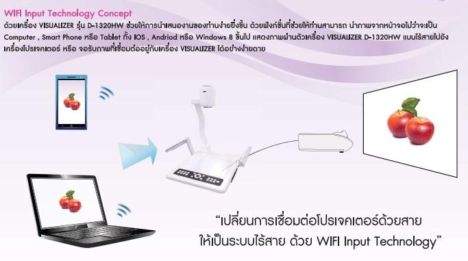 VERTEX D-1420HW (Wireless+HDMI) 1