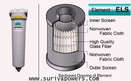 Main Line Filter ORION 1 Micron รุ่น : LSF-200AL