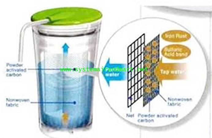 เครื่องกรองน้ำดื่ม Panasonic TK-CS10  6.5 ลิตร(ส่งฟรีถึงหน้าบ้าน) 4