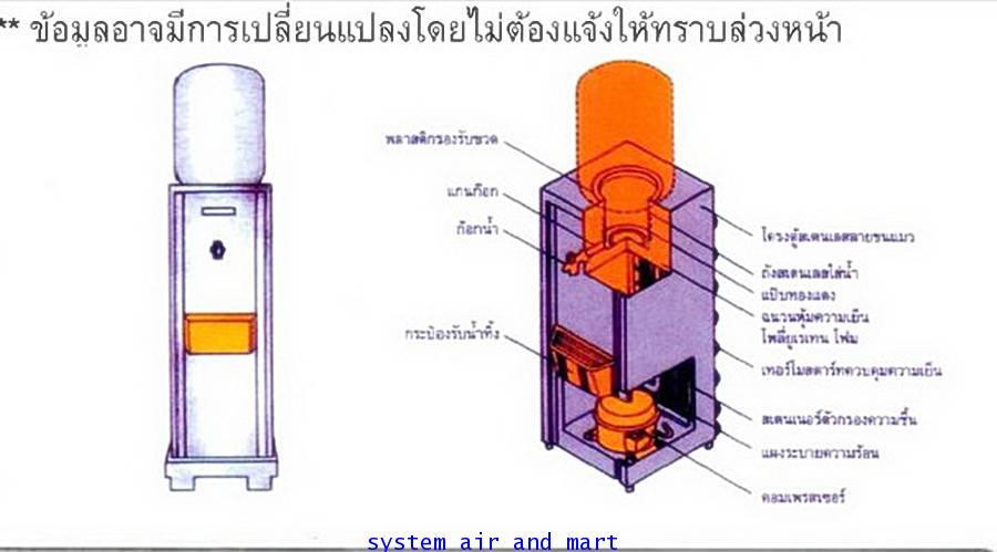 ตู้ทำน้ำเย็น1ก๊อกแบบขวดคว่ำแสตนเลส 5