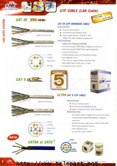 CAT 6 F/UTP Cable, Screen Twisted Pair, with Cross Filler,23 AWG,CMR