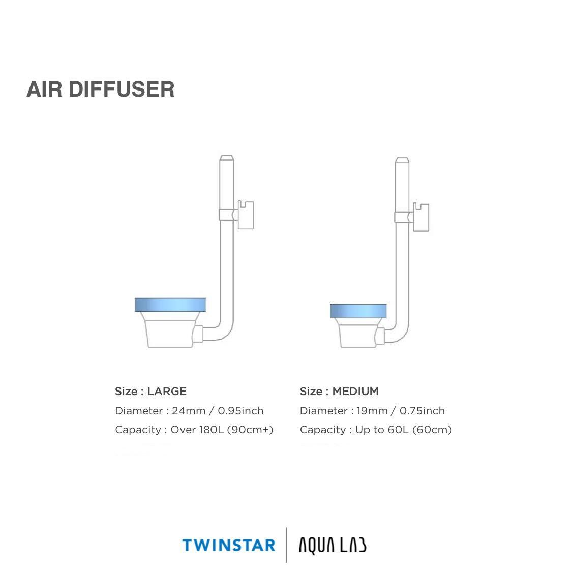 TWINSTAR DIFFUSER O2 Diffuser Size M ตัวกระจายอ๊อกซิเจน รุ่นใหม่ล่าสุด ปี 2020 2