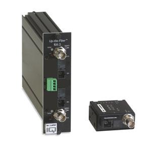 UTF 4000 series, รับ-ส่ง สัญญาณภาพ/PTZ/CC
