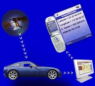 GPS ป้องกันขโมยรถยนต์ ตัดน้ำมัน ตัดเครื่งยนต์ กันวิ่งออกนอกเขต กันวิ่งเร็ว ขอความช่วยเหลือ ฯลฯ