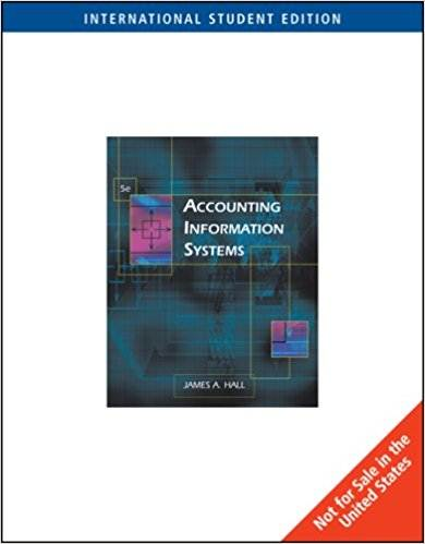 Accounting Information Systems (AISE)  ISBN 9780324375060