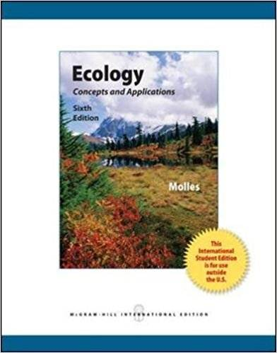 Ecology: Concepts and Applications ISBN  9780071317894
