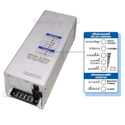 เครื่องแปลงกระแสไฟฟ้าชนิดติดตั้งอิสระ Output Power: 150 VA/ 150 Watt 1
