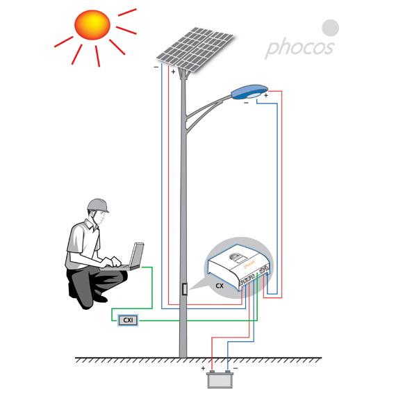 เครื่องควบคุมการประจุ Solar Charge Controller ( Phocos CX 20A ) 2