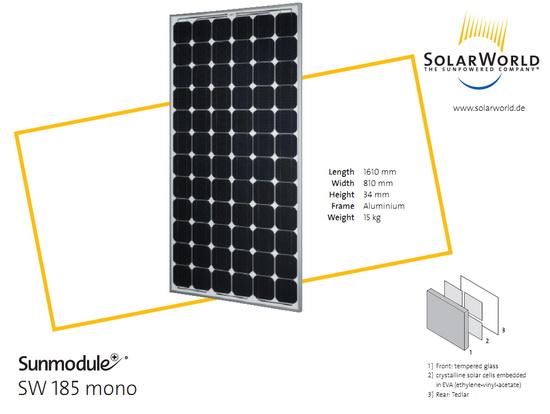 แผงโซล่าเซลล์ขนาด 185W Mono Crystalline quot;Solar Worldquot; 1