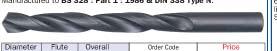 ดอกสว่าน (High Speed Steel General Purpose Stub drills Metric Model SHR-025