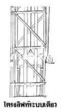 กว้านสลิงขึ้นคอนกรีต กว้านกระป๋อง ลิฟท์กระป๋อง /โครงลิฟท์ 1 ระบบ
